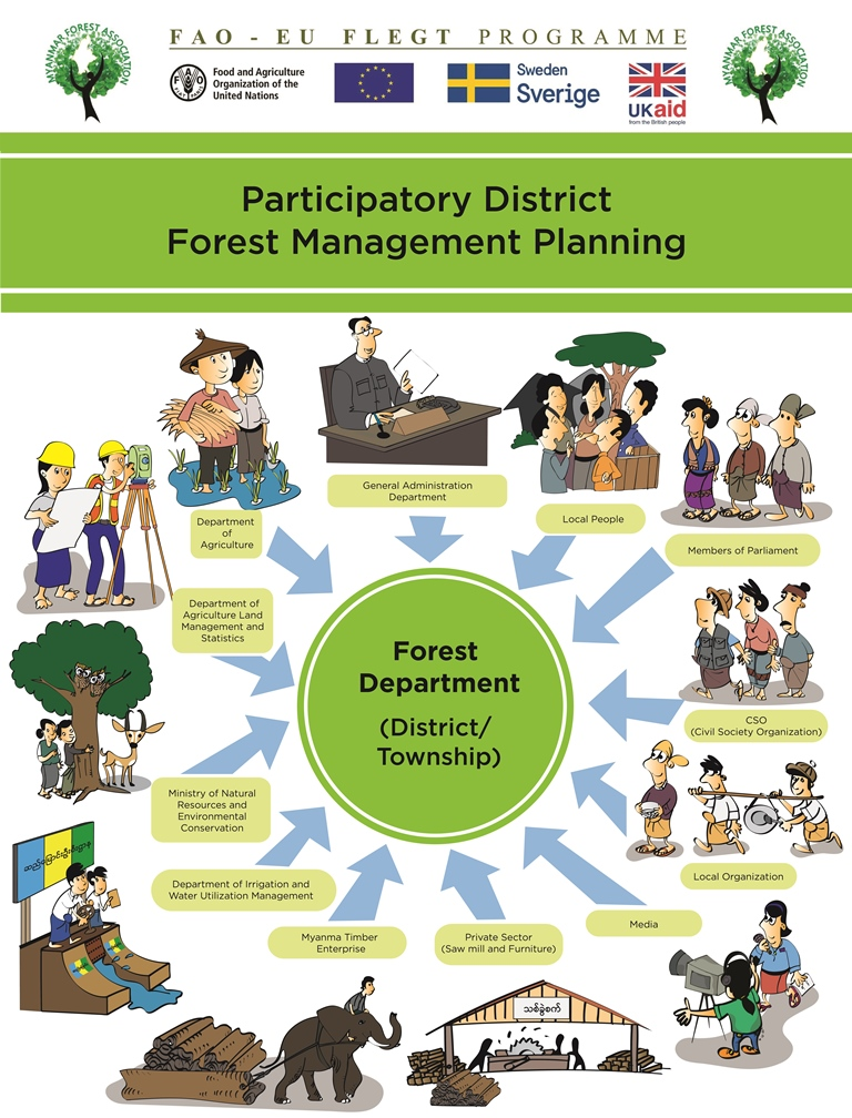 Participatory District Forest Management Planning